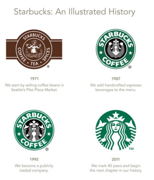 Starbucks logo 1.PNG